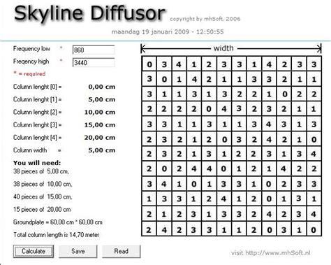 Room Layout Design Software For Mac i just built my first skyline diffuser gearslutz com