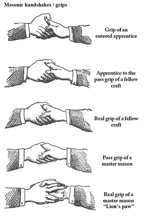 illuminati and masons freemason secret handshakes illuminati symbols