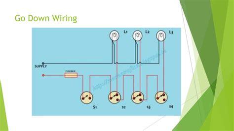 godown wiring ckt diagram free wiring diagrams