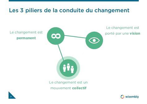 Cabinet De Conseil Conduite Du Changement by Cabinet Conduite Du Changement