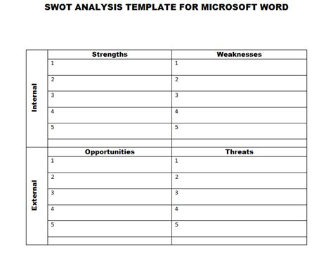 Swot Analysis Template For Microsoft Word Swot Analysis Template Word