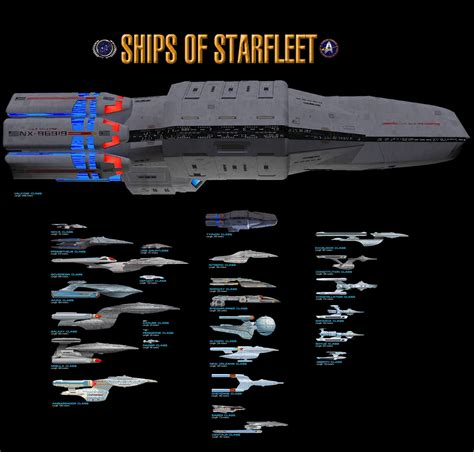 Mba Class Size Comparison by U S S Valkyrie Size Comparison 6 By Calamitysi