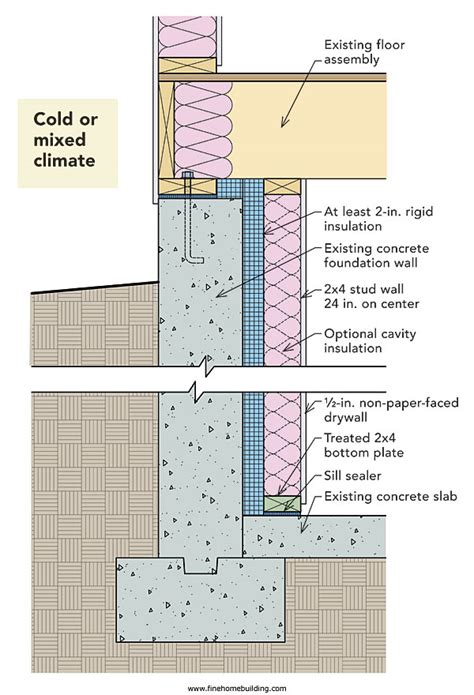 insulating concrete basement walls how to insulate a basement wall greenbuildingadvisor