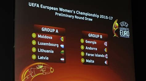 euro 2020 hosts qualifiers your guide to the new look european uefa women s euro 2017 preliminary draw uefa women s