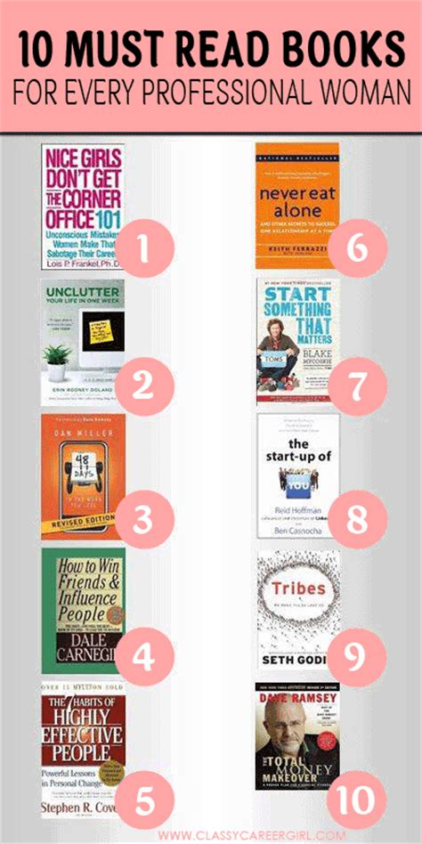 Mba Books Pdf by 10 Must Read Books For Every Professional
