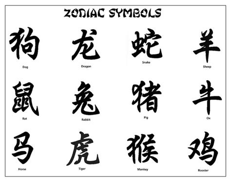 asian kanji chinese symbols tattoos design tattoo viewer com chinese zodiac symbol rat hledat googlem calligraphy
