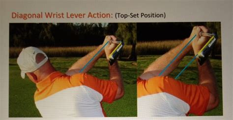 swing out lessons swing linkage impact alignment options front or