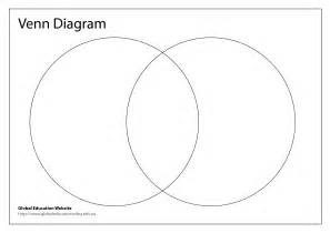 diagram templates best photos of template of venn diagram to print blank