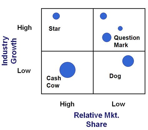 Home Plans And Cost To Build by Portfolio Management Paul Bosetti Strategy And Analytics