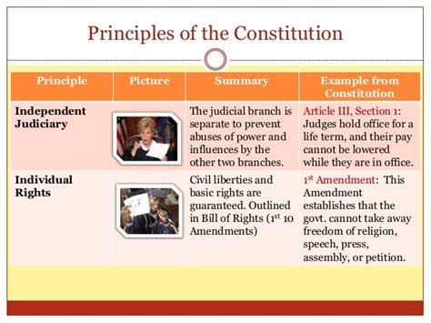 article 1 section 7 summary unit 1 3 day 1 constitutional principles
