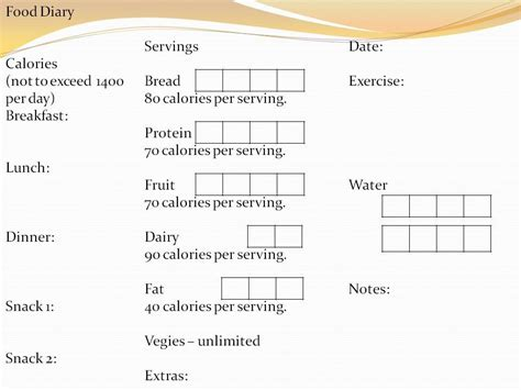 weight loss journal plan b day 1 the worrywart s guide to weight and