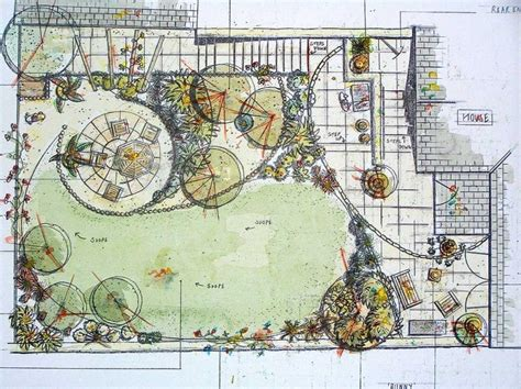 Flower Garden Designs And Layouts Garden Designs And Layouts Ketoneultras