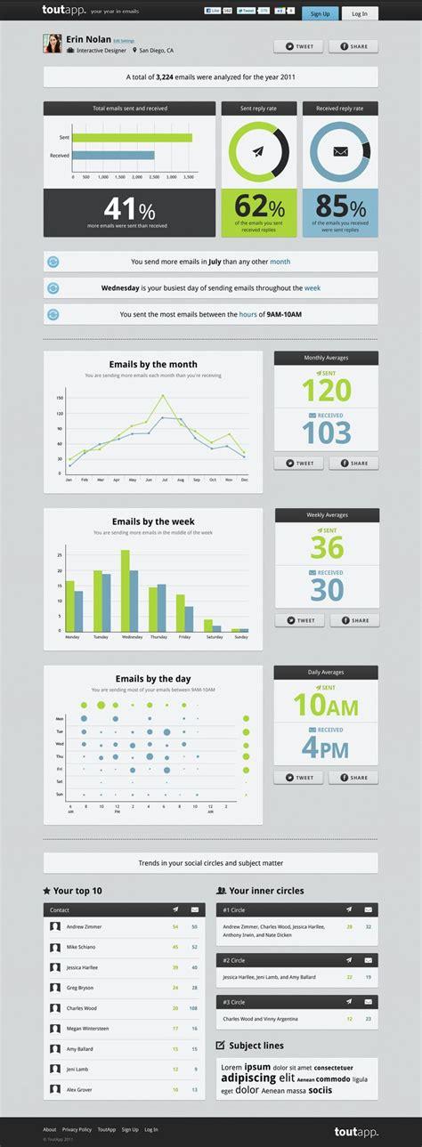 design inspiration excel 178 best images about dashboard ui ux on pinterest app