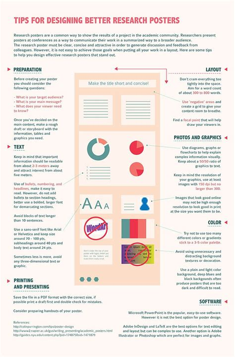 design poster academic research poster infographic editeon pinterest