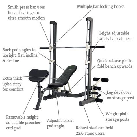 smith machine bench press conversion 25 best ideas about smith machine workout on pinterest