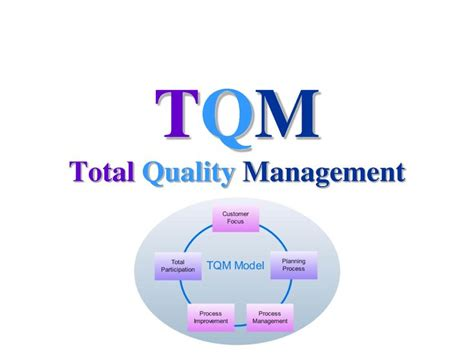 Mba In Quality Management In India by Tqm Model Tqm