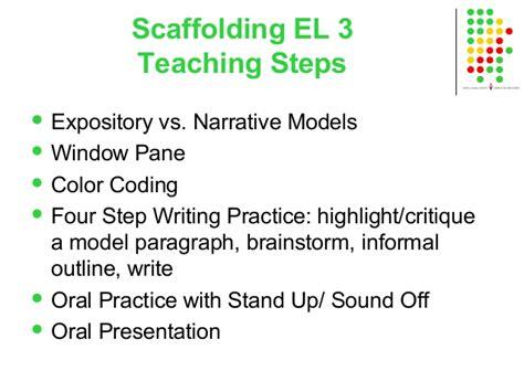 Steps To Write A Narrative Essay by College Essays College Application Essays How To Write A Narrative Essay Step By Step