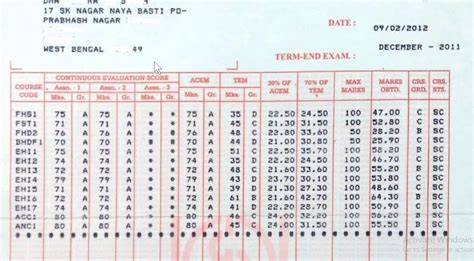 Ignou Mba Marksheet by How To Check Ignou Sheet Dispatch Status
