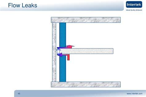 cbe comfort tool ashrae thermal comfort tool free download