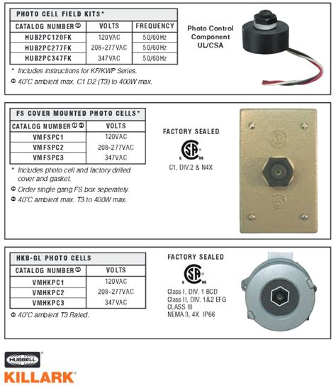 Lu Emergency Sorot 021 5863633 photocell killark explosionproof