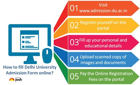 Du Mba Cost by Du Admissions 2017 Guide To Fill Application Form