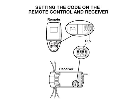 green mountain grills replacement parts wiring diagrams
