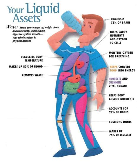 dehydration kidneys hurt water prevents harmful effects symptoms of dehydration