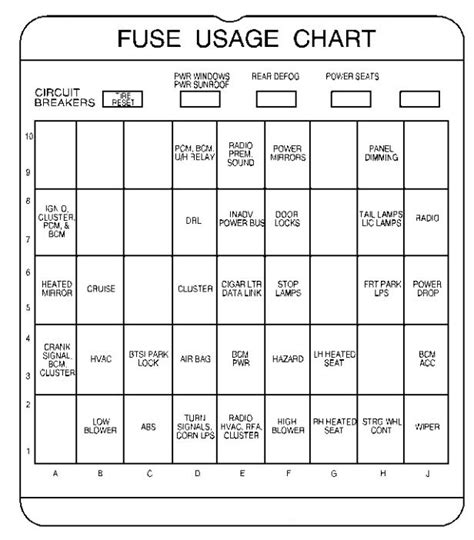 fuse box buick century 2000 wiring diagram not center