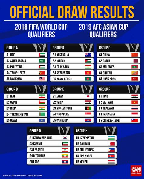 Kalender Thn 2018 2018 Fifa World Cup Qualification
