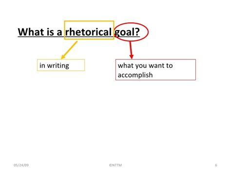 what is the goal of a research paper what is the goal of research paper mfawriting515 web fc2