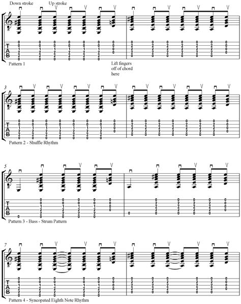 strumming pattern hear you me rhythm guitar lesson strumming