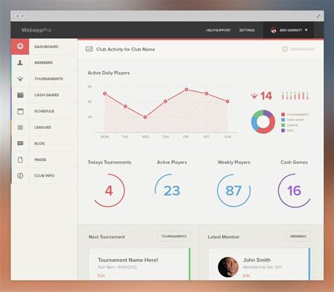 user interface design document template free user interface design document template free