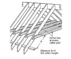 framing a cathedral ceiling homebuilding