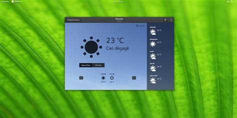 Gnome Top Bar by Dynamic Top Bar Gnome Libre