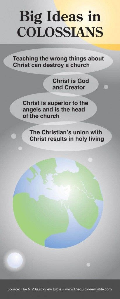 love themes in the bible themes of colossians bible colossians pinterest
