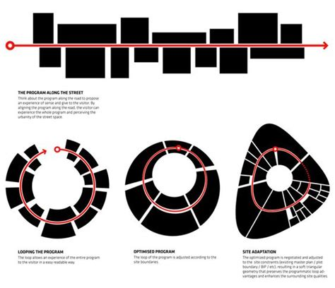 design concept paragraph concept diagram big architects and programming on pinterest