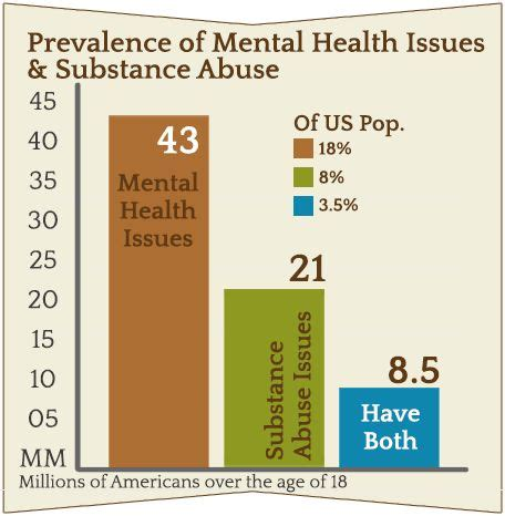 Mental Health Detox Substance Abuse Facility And Services Fort Collins by 8 Best Facts For And Parents Images On
