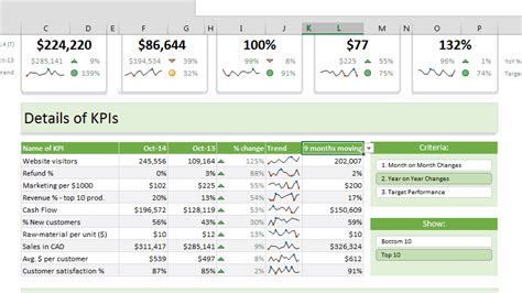 excel slicer themes 11 unexpected things i learned from dissecting chandoo s