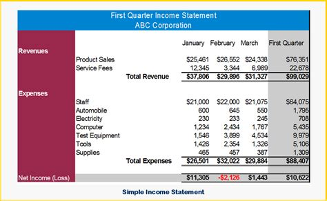 doc 711567 simple financial statement print simple