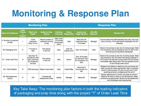 project monitoring plan template project monitoring plan template choice image free