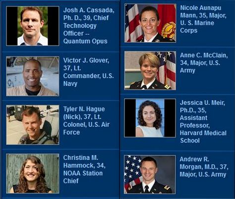 challenger astronauts names list of nasa astronauts in 2013