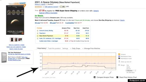 amazon price history amazon tips tricks and tools to ensure you never pay too