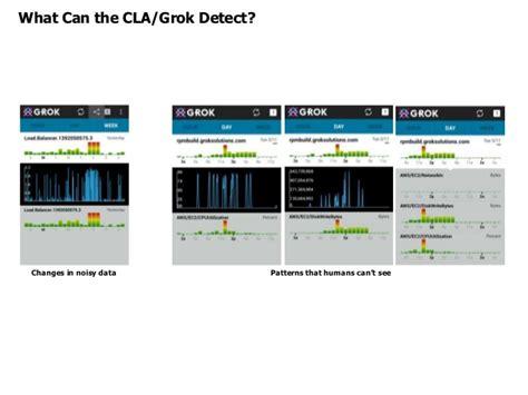 grok pattern language brains data and machine intelligence 2014 04 14 london