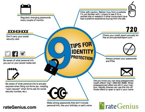 healthcare information system hacking protect your system books 9 tips for identity protection rategenius