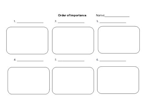 importance of pattern grading englishlinx com organizational patterns worksheets