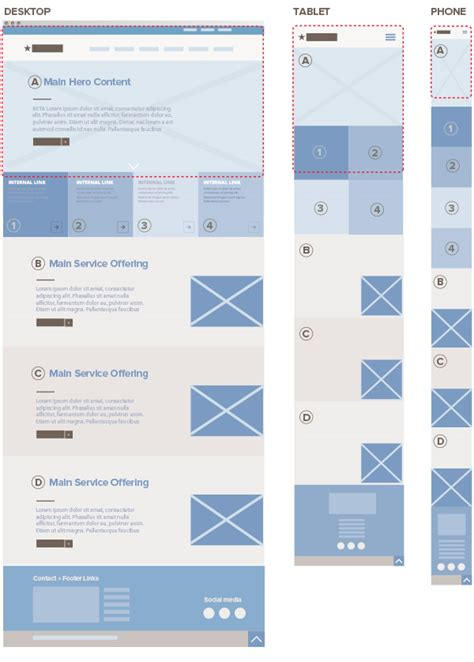 web layout wireframe responsive web design wireframe infographic web