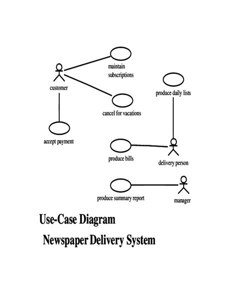 use diagram template use diagram templates free