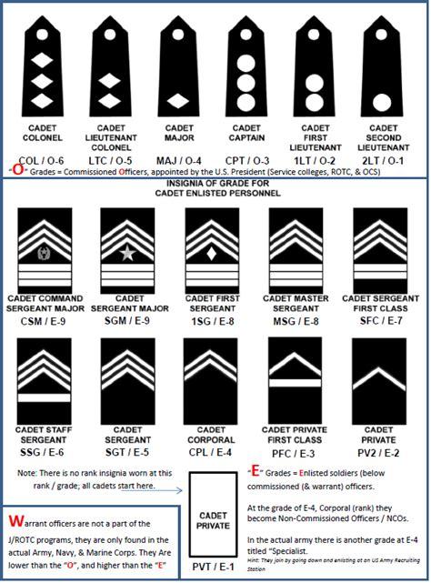 winning colors jrotc cadet ranks mustang high school army jrotc bn mustang