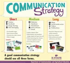 Communication Strategist by Digital Communication Digital Citizenship