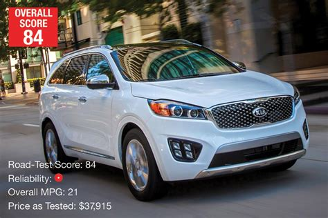Consumer Reports Kia Sorento These Are The Best And Most Reliable 10 Cars Currently